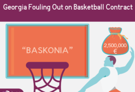 Georgia Fouling Out on Basketball Contract